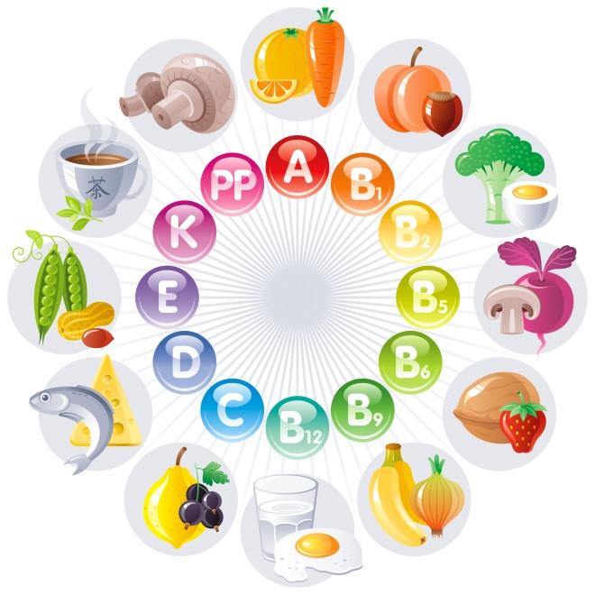 Vitamine - LookForDiagnosis