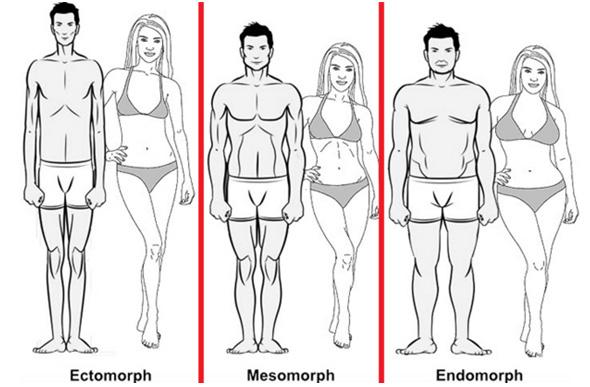 Entrainez-vous selon votre morphologie - CHIA & CHILL