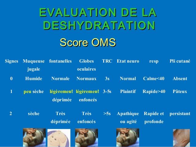 DESHYDRATATION AIGUE DU NOURRISSON - SlideShare